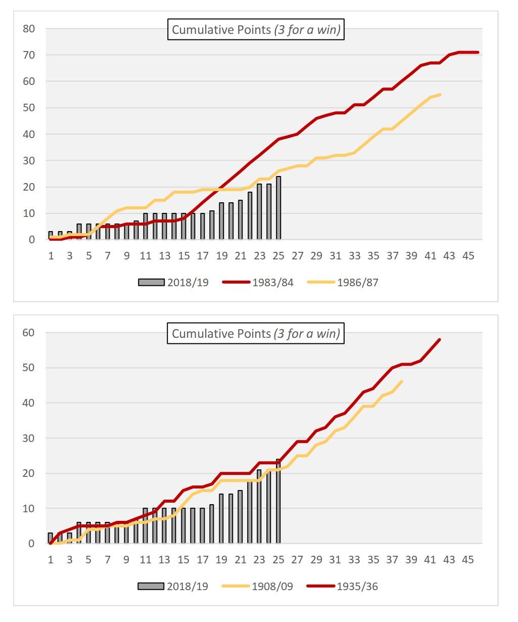 Great Escape graphs
